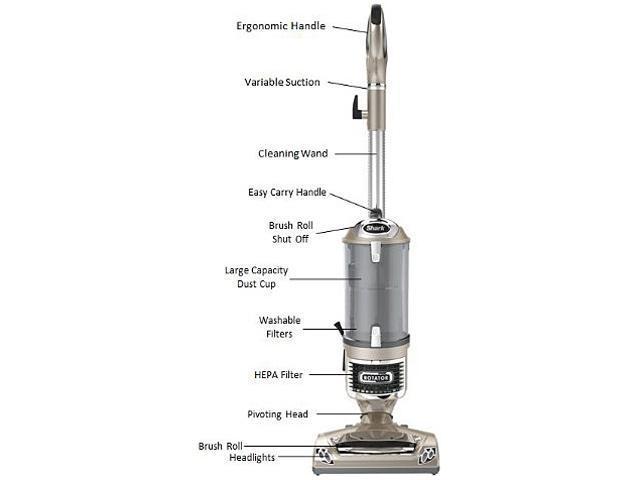 Shark NV552 Rotator Lift-away Deluxe Complete Vacuum