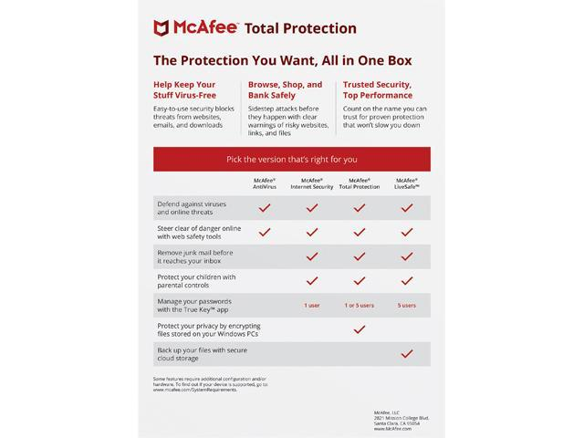 mcafee antivirus total protection 2018 free download
