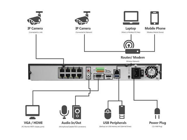 LaView LV-KNT982A42W4 4MP Zoom HD 8 Channel NVR PoE IP Security System, with 2pcs 4MP (2688 x 1520) and 2pcs 2MP (1920 x 1080) Bullet Camera (No HDD Included, Sold Separately)(Upgraded Cam)