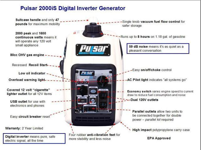 Pulsar 2000 Watt Portable Inverter Generator 2pc Combo W/ Parallell Kit GN200KT