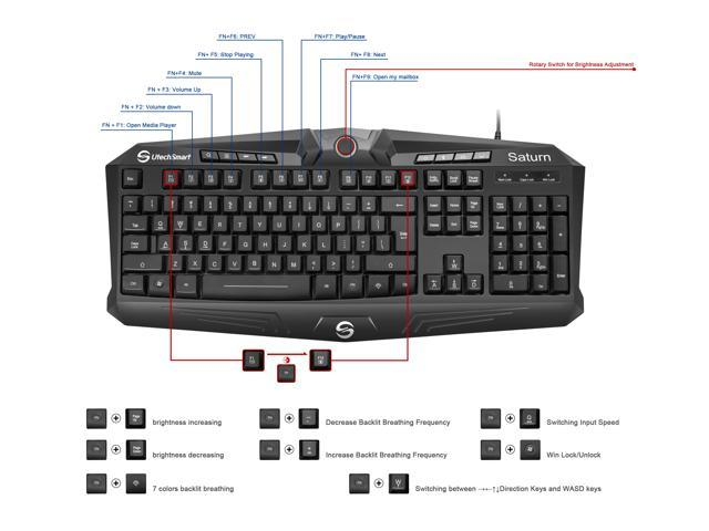 UtechSmart Saturn Marquee Features Backlit Version USB Multimedia Gaming Keyboard - Waterproof Drainage Holes, 19 Non-Conflict Keys
