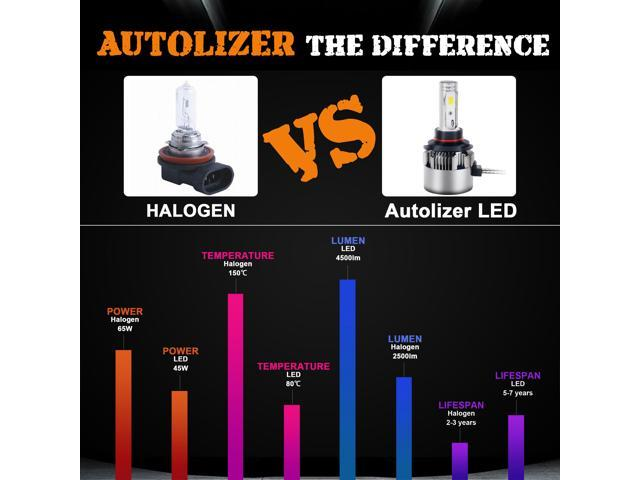 Autolizer T1 LED Headlight Conversion Kit - 9006 (HB4/9012) - Seoul