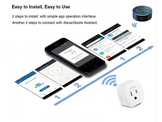 3PCS Geekbes S08 Smart Socket 2.4G WiFi Mini Plug APP Remote Control Voice control Timing Works with Alexa/Google Home US Plug -White