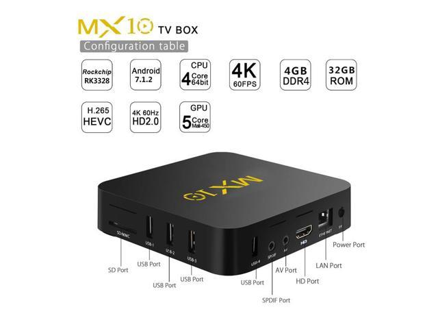 MX10 Android 8.1 RK3328 KODI 18 4K HDR TV BOX 4GB DDR4/32GB eMMC 802.1.1 b/g/n WIFI LAN VP9 HDMI USB3.0