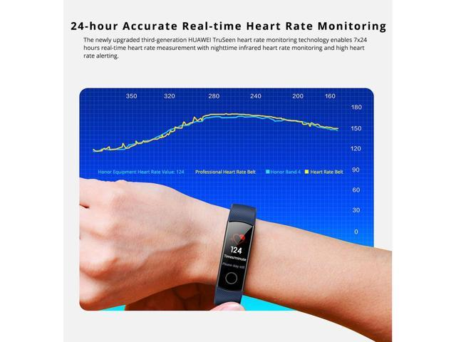 HUAWEI Honor Band 4 Smart Bracelet 0.95 Inch AMOLED Touch Large Color Screen 5ATM Heart Rate Monitor - Blue
