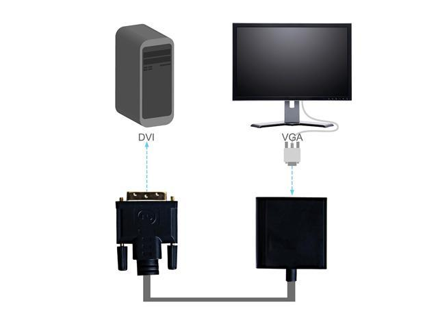 CORN DVI-D to VGA Adapter Converter - 1080P Male to Female M/F Video Adapter Cable for DVI-D 24+1 for DVI Device, Laptop, PC to VGA Displays, Monitors, Projectors (DVIDVGA2)