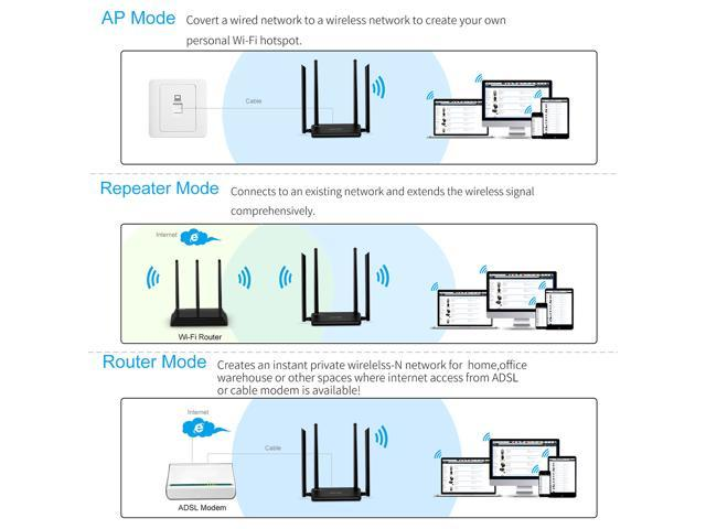 wavlink ac1200 wireless router dual band 2 4ghz 5ghz 802 11ac wavlink ac1200 wireless router dual band 2 4ghz 5ghz 802 11ac wifi range extender wireless