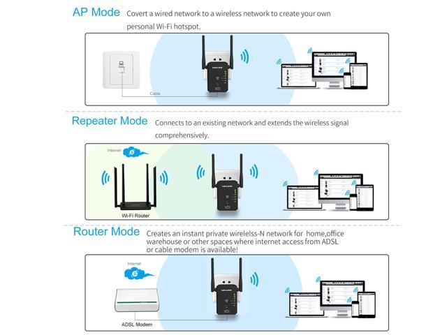Wavlink Wifi Range Extender/ Access Point / Router / Repeater N300 Wi Fi  Signal ...