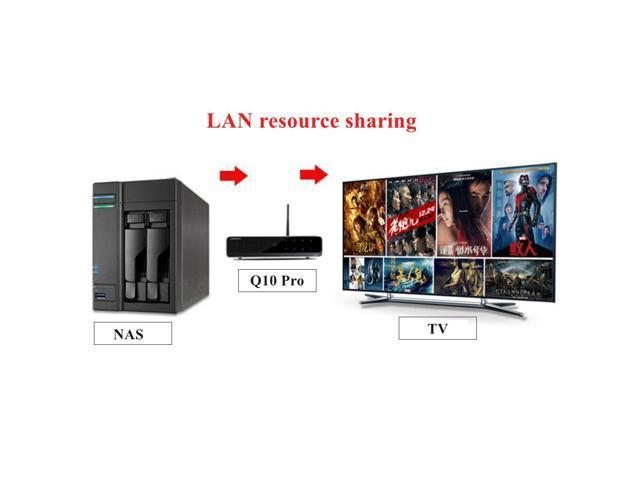 HiMedia Q10 PRO Android Quad Core 4K TV Box UHD Media Player Wifi