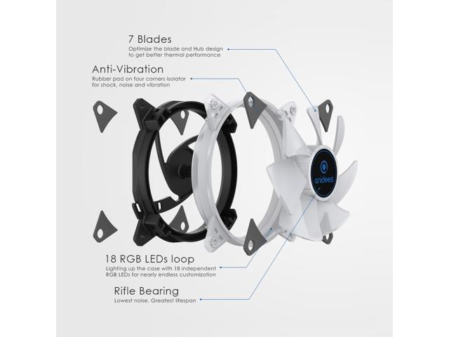 anidees AI Aurelola 120 mm RGB Fan for Case Fan , CPU Cooler Fan, Water Cooling Fan, 3 pack set with Remote controller - RGB
