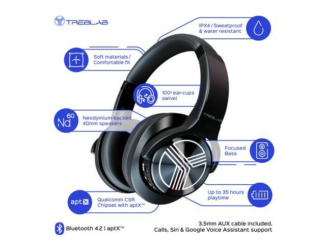 af7c12a3ccd Refurbished: TREBLAB Z2 - Supreme Bluetooth Wireless Headphones - Active  Noise Cancelling T-Quiet ...