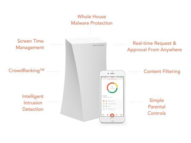 GRYPHON – Ultra Fast, Tri-Band Mesh WiFi, w/ Built-in Malware Protect, Intrusion Detection, & Parental Controls.  Super Easy to Install, 3,000 Sq. Ft. Coverage.