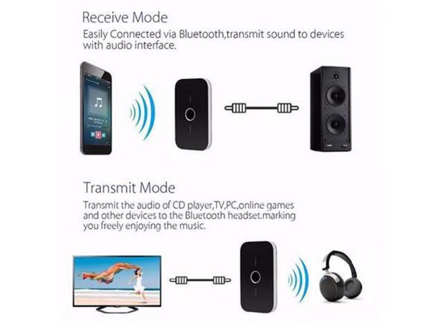 2in1 Bluetooth 4.1 Transmitter & Receiver Wireless A2DP Audio Adapter Aux 3.5mm Audio Player for TV / Home Stereo /Smartphone