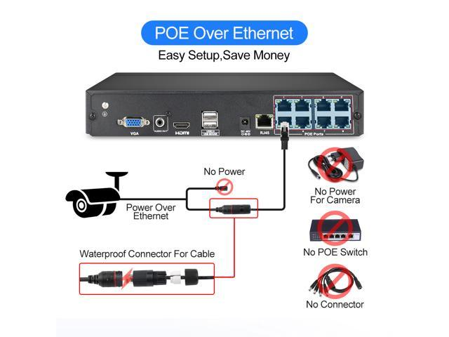 Techage 2.0MP HD 48V Real POE IP Camera Outdoor Waterproof IR Night Vision 1080P P2P ONVIF For Home Security CCTV NVR