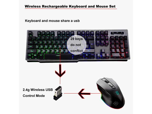 62ee483415a ... Zgeer Keyboard and Mouse Combo,Wireless 2.4G Technology,1000mAhLarge  Capacity,Suspended Keycap ...