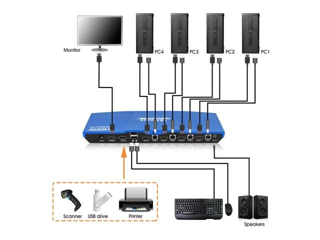 TESmart 4x1 HDMI KVM Switch 4K 3840x2160@60Hz 4:4:4 with 2 5ft KVM Cables USB 2.0 Control of 4 Computers/ Servers/ DVR (Blue)