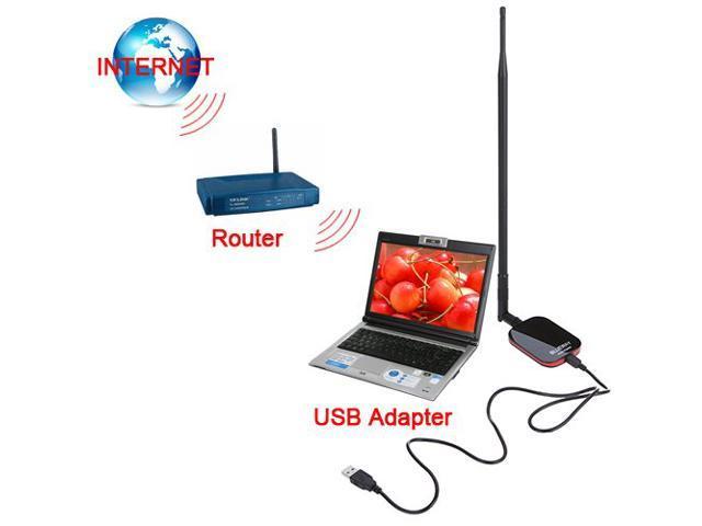Ch 9200 Usb Ethernet Driver